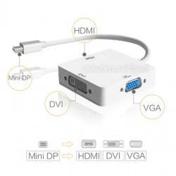 Mini DP a HDMI DVI VGA