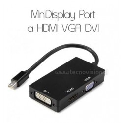 MINI DP a HDMI VGA DVI